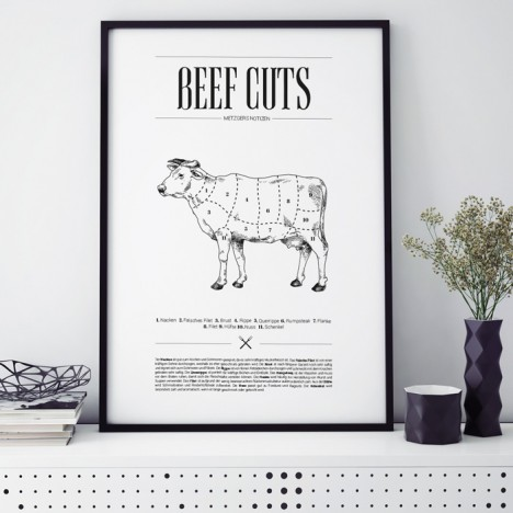 Poster Beef Cuts
