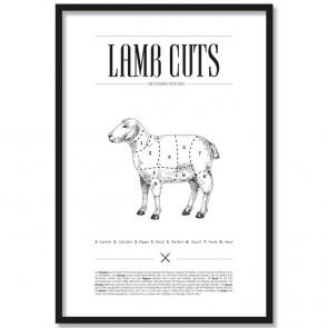 Poster Lamb Cuts