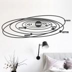 Sonnensystem Wandtattoo