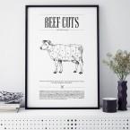Poster Beef Cuts mit Rahmen