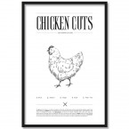 Poster Chicken Cuts
