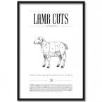 Poster Lamb Cuts, mit Rahmen