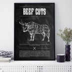 Poster Beef Cuts Chalk